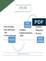 Daniel Úsuga - emprendedor.pdf