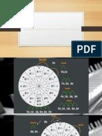 Teoria Musical Slide