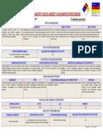Material Safety Data Sheet (V2O5)