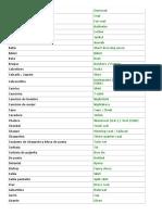 Vocabulario de Ropa y Formas Geometricas en Ingles