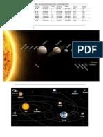Tamaño de Los Planetas Del Sistema Solar