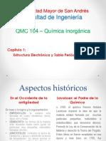Estructura Atómica y Tabla Periodica. Parte 1