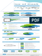 VMware Horizon DaaS to Customer Infographic