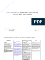 ISO 9001 13485 and FDA QSR Compare