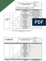 Anexo G. Identificación de Servicios