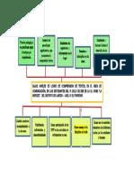 ANEXO 3-ÁRBOL DE PROBLEMAS.docx