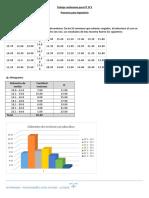 Procesos para Ingeniería  - Graficos y DIagramas.docx