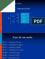Estructura Del Suelo (4)