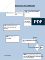 Secuencia metodológica 4.docx