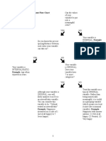 Level of Measurement_Stat Analysis Flow Chart