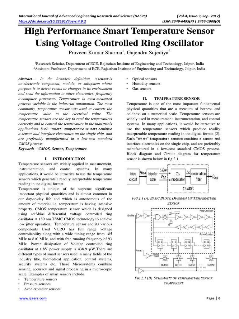 High performance smart temperature sensor using voltage controlled high performance smart temperature sensor using voltage controlled ring oscillator mosfet sensor ccuart Image collections