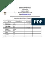 7.2.3.b.Bukti pelaksanaan pelatihan petugas ugd.docx