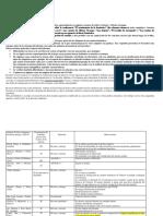 Informe y pautas para docente suplente.docx