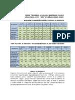 218948292-Informe-4-Viscosidad-Con-Extendedor-de-Bentonita.docx