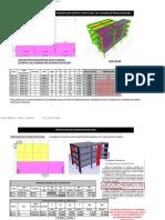 Verificaciones Edificio Irregular