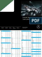 Cenovnik Mercedes-Benzismart