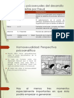 Etapas Psicosexuales Del Desarrollo Propuestas Por Freud