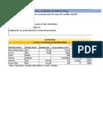 ASOPROAGRO  SIMULACION DERIVADOS.xlsx