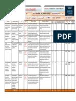 Dosificación Matematicas 3 Bloque 1 2017-2018