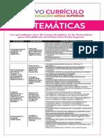aprendizajes_mat.pdf