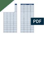 Symbols From Symbol Font in Excel