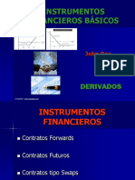 Derivados Financieros Basicos - 2012