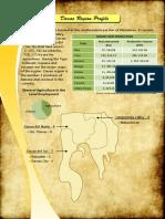 Agri Manufacturers List - Davao Region