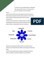 ¿Qué es la Flor de servicio.docx