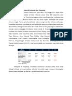 Industri Kontruksi Indonesia vs Hongkong