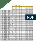 Biaya Pengiriman Unit CAT LKPP - 2016 (2)