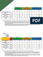 Formulacion de Proyectos CUADRO de PONDERACION