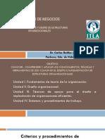 Fundamentos del diseño organizacional - copia.pptx