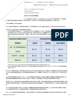 DockOne微信分享(七十):浅谈Docker安全合规建设 - DockOne