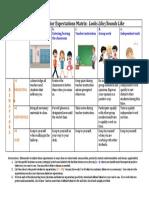 4- classroom matrix  filled out