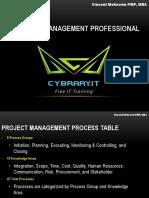 1 PMP - Integration