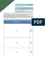 GSTR-1 Help Notes