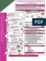 It-csm-pr-06-(6)_instrucion de Emergencia Ambiental Ante Rotura de Equipos Climatizacion