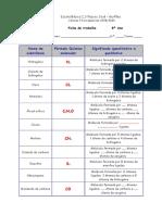 Formulas Quimicas e Significados