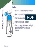 Ciclo Otto Motor 4 Tiempos