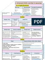 CAE At a glance (overview + resources) 2