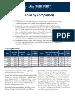 Amarillo by Comparison