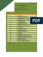Temas Diseño Gráfico y Publicitario