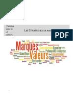 Stratégies Des Marques 2017