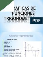 WALTE Graficas Trigonometricas