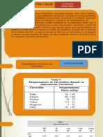 Nutricion Parenteral Numero 3