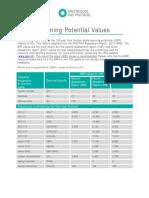 Global-Warming-Potential-Values (Feb 16 2016)_1.pdf
