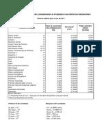 60993.pdf