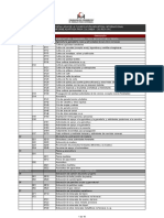 Estructura Detallada Ciiu 4
