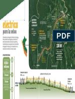 Infografía Línea Transmisión Aguaytia Pucallpa