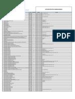 Listado Revistas Homologadas Vigencia 2016 Ajustado